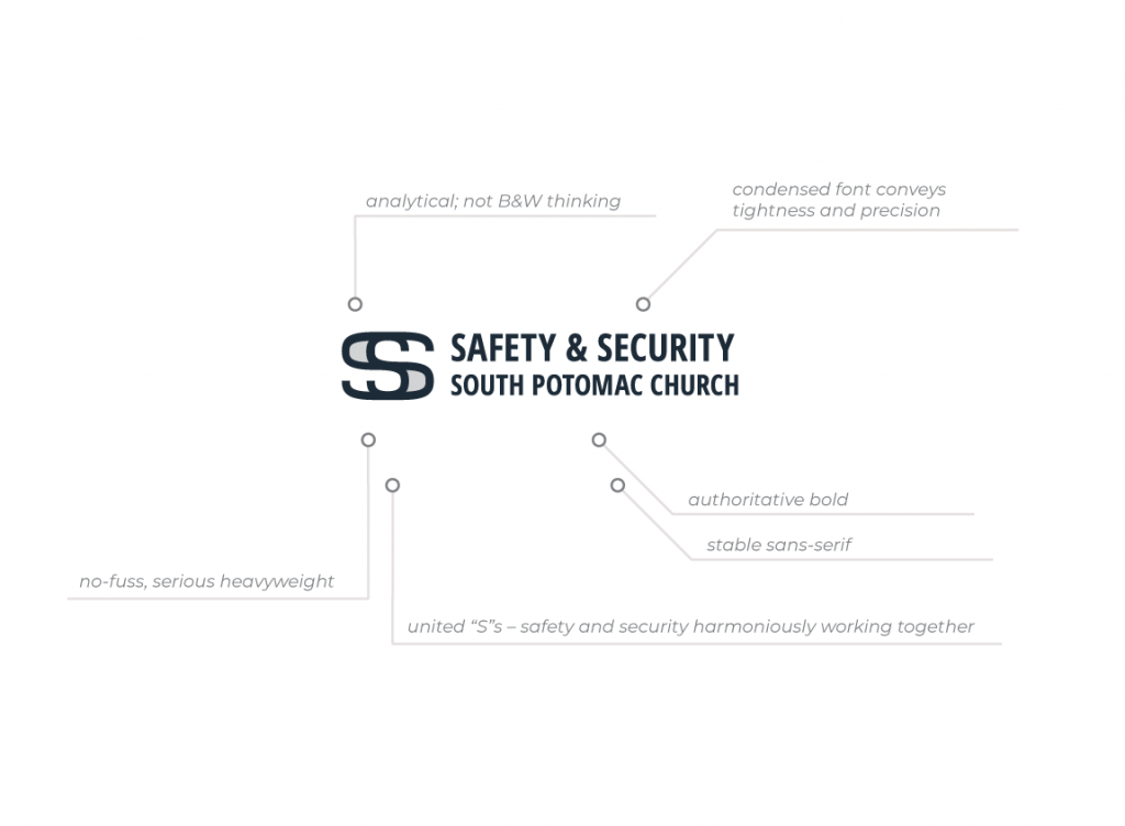 "Case study: SPC Safety and Security. Logo design infographic explaining its symbolism. Version: ""Big 'S.'"""