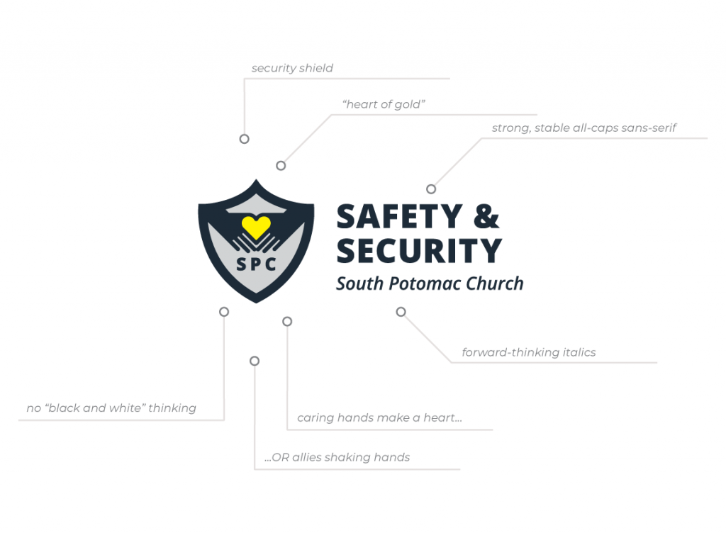 "Case study: SPC Safety and Security. Logo design infographic explaining its symbolism. Version: ""Handshake."""