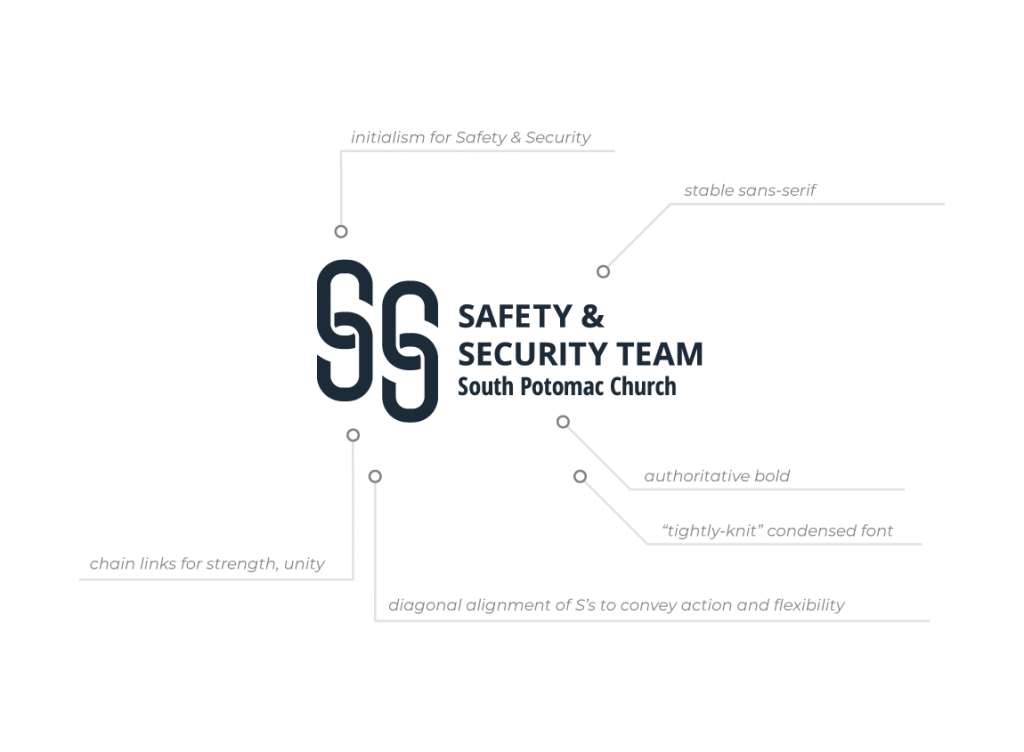 "Case study: SPC Safety and Security. Logo design infographic explaining its symbolism. Version: ""Linked SS"""