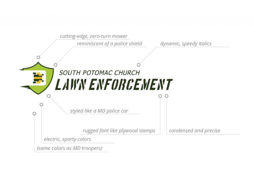 Case study: SPC Lawn Enforcement. Logo design infographic explaining its symbolism.
