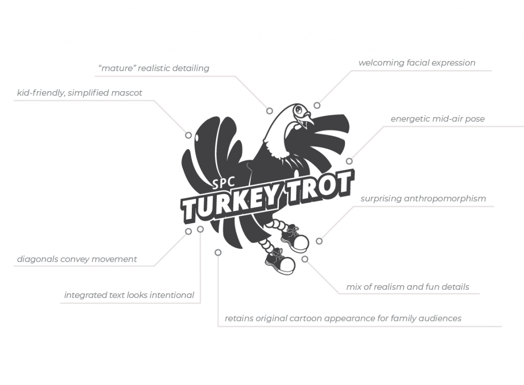 Case study; SPC Turkey Trot. Logo design infographic explaining its symbolism.