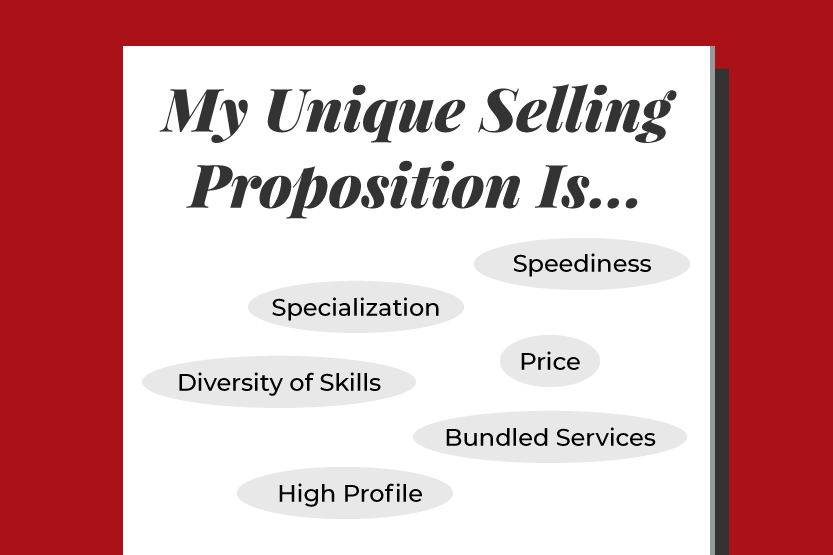 """Graphic. Paper beginning """"My Unique Selling Proposition Is..."""" with various examples of USPs."""