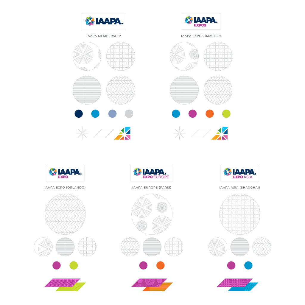 A visual representation of the nuanced brand guidelines and restrictions for the IAAPA Expo 2019 web ads.
