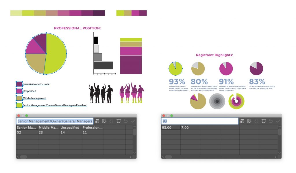 Screenshots of the editable infographics in Illustrator that I used to build the bar and pie charts.
