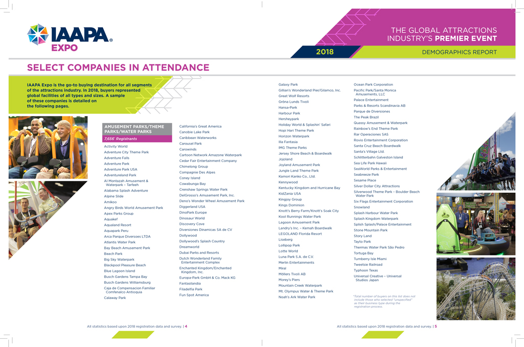 Interior spread from the print report starting the list of attending companies at the IAAPA Expo 2018.
