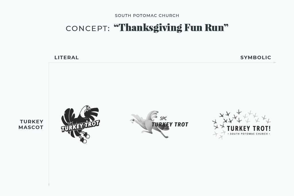SPC Turkey Trot logo design concept explorations work the turkey mascot in different creative angles.