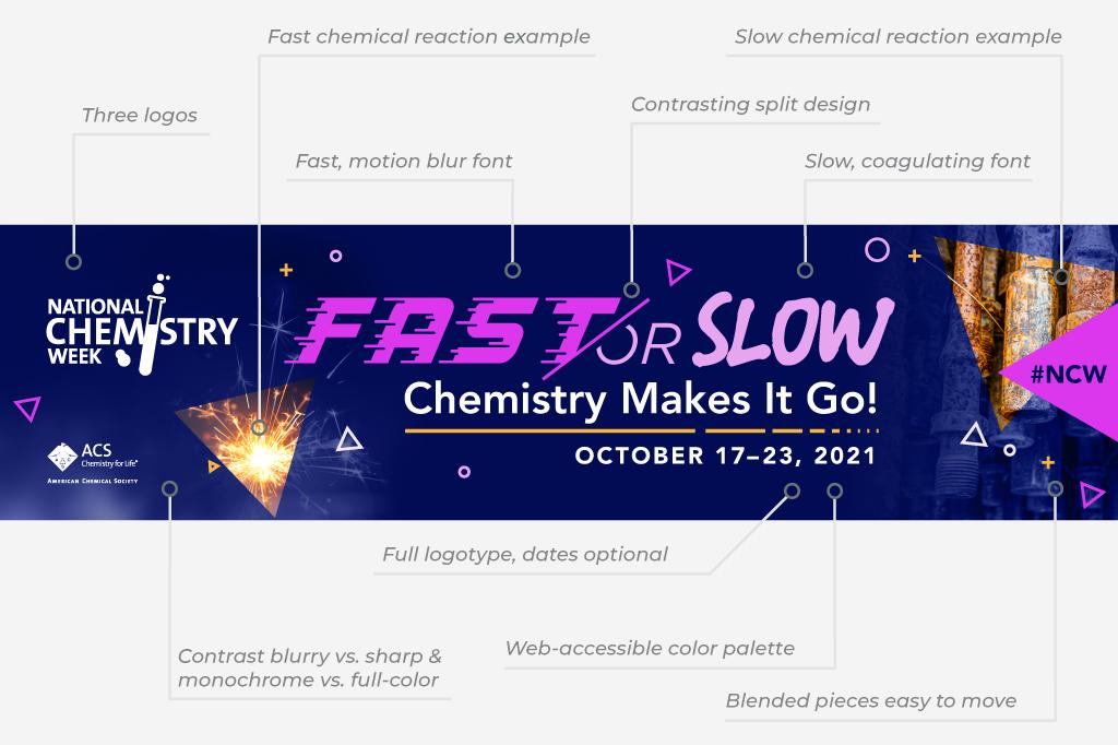Infographic explaining design decisions in the NCW 2021 logotype.
